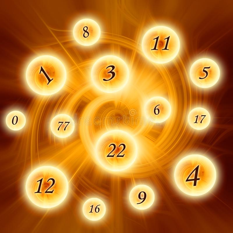 Esoteric numbers in magic circles over mystic whirl like numerology concept. Ocuult, magical, number, magic numbers stock image