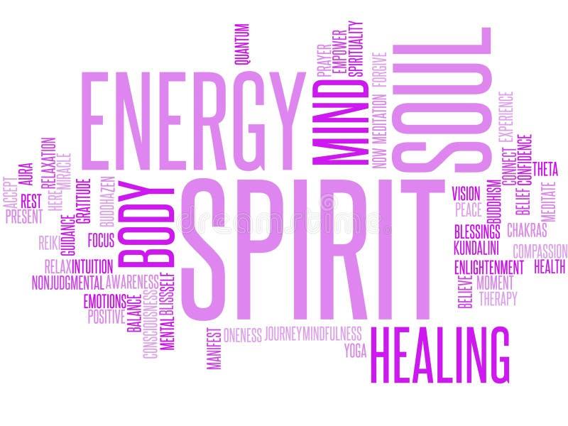 Espírito da alma da mente do corpo - nuvem da palavra ilustração do vetor