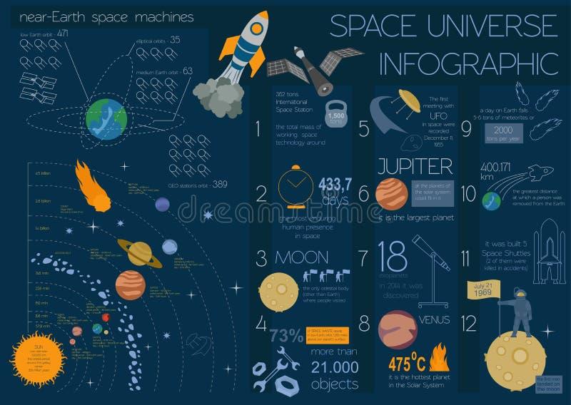 Espaço, projeto gráfico do universo Molde de Infographic ilustração do vetor