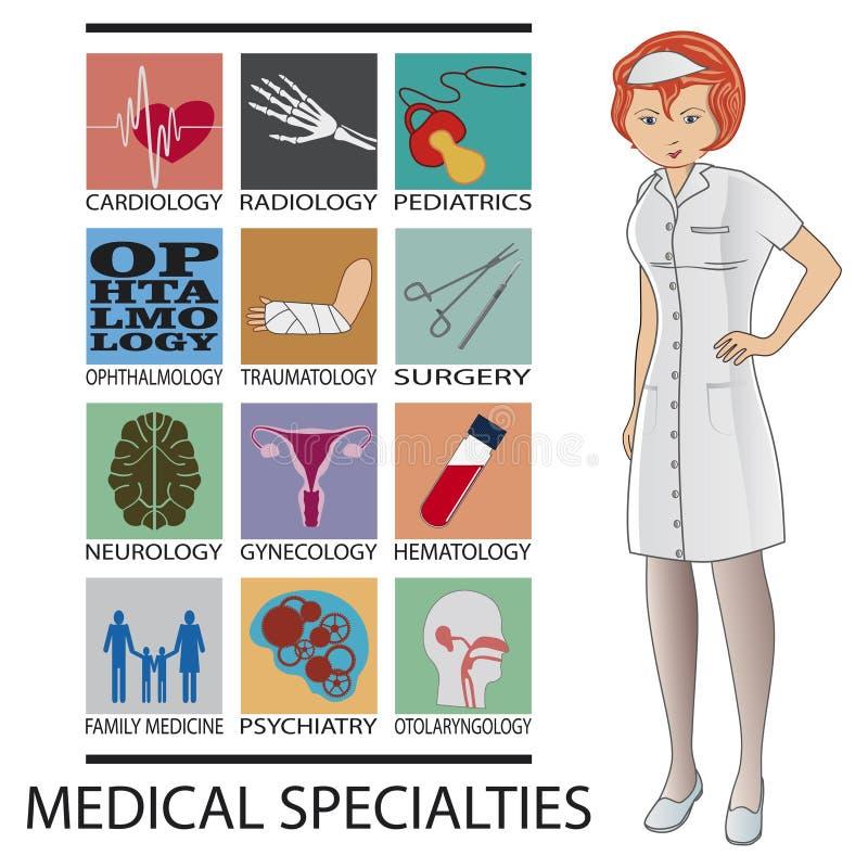 Especialidades médicas ilustração do vetor