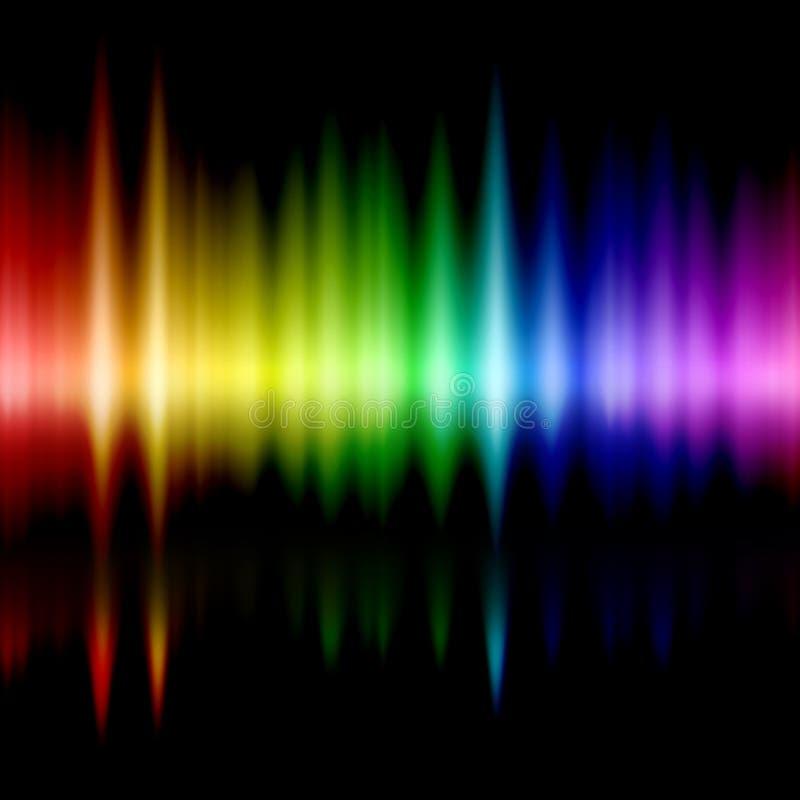 Espectro de cores ilustração stock