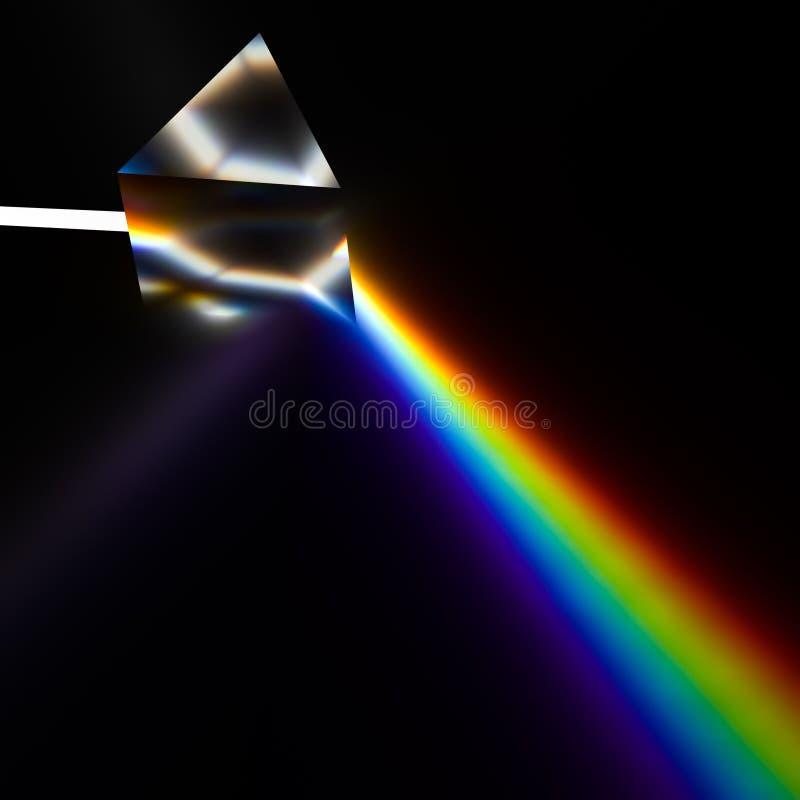 Espectroscopia de la luz por la prisma foto de archivo libre de regalías
