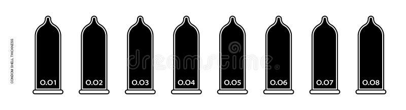 A espessura de Comdom ajustou-se preto ilustração stock