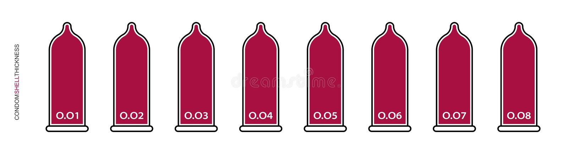 A espessura de Comdom ajustou-se vermelho ilustração do vetor