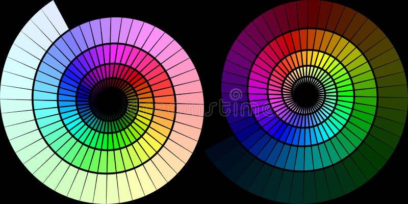 Espirais do arco-íris ilustração do vetor