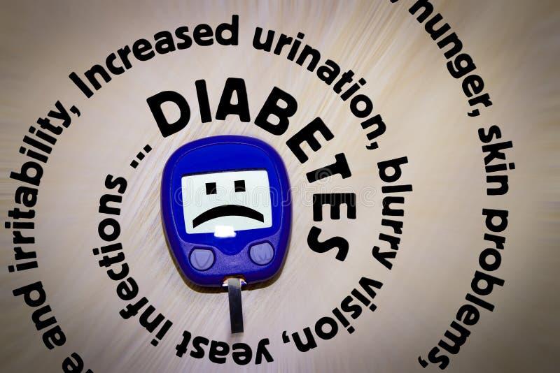 Espiral de los síntomas de la diabetes imagen de archivo
