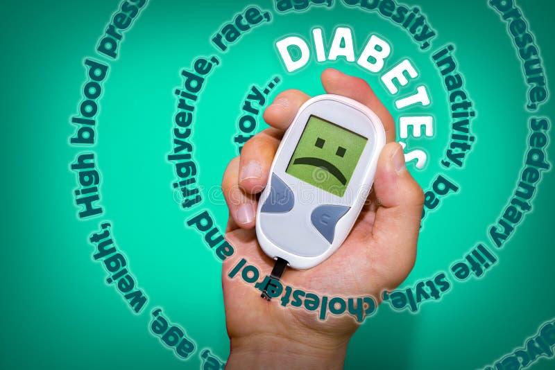 Espiral de los síntomas de la diabetes fotos de archivo libres de regalías