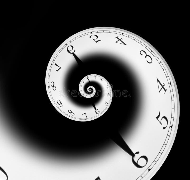 Espiral del tiempo ilustración del vector