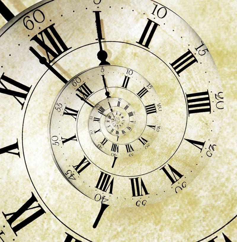 Espiral retro de la cara de reloj ilustración del vector