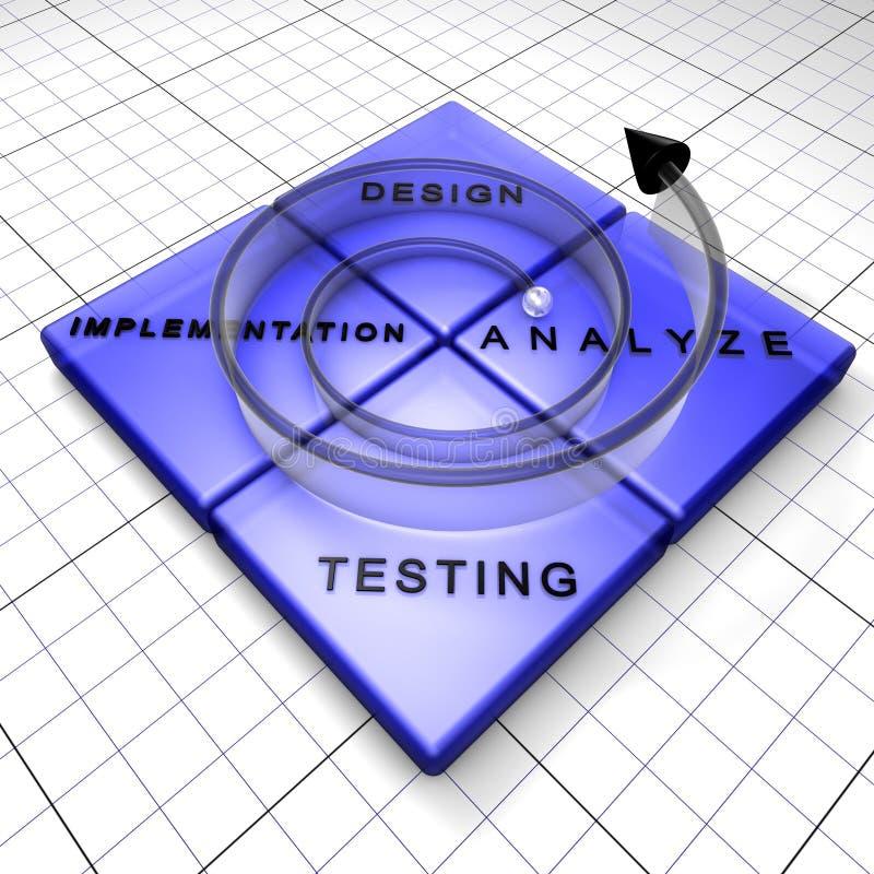 Espirala o modelo do desenvolvimento ilustração do vetor