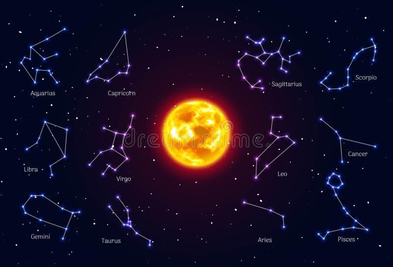 Esponga al sole i segni circondati dello zodiaco, fondo del cielo notturno, realistico illustrazione vettoriale