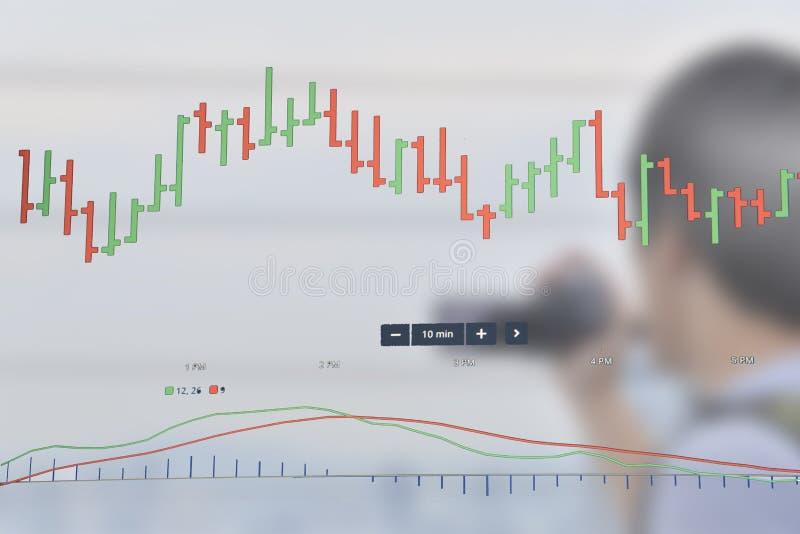 Esposizione delle citazioni del mercato azionario immagine stock libera da diritti