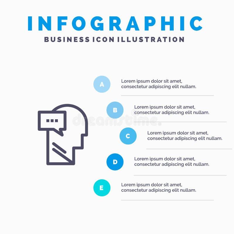 Esprit, dialogue, ligne intérieure et principale icône avec le fond d'infographics de présentation de 5 étapes illustration de vecteur