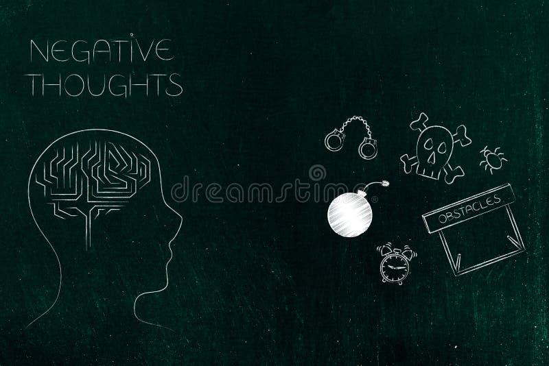 Esprit soumis à une contrainte du ` s de personne de pensées à côté des icônes crainte-orientées illustration libre de droits