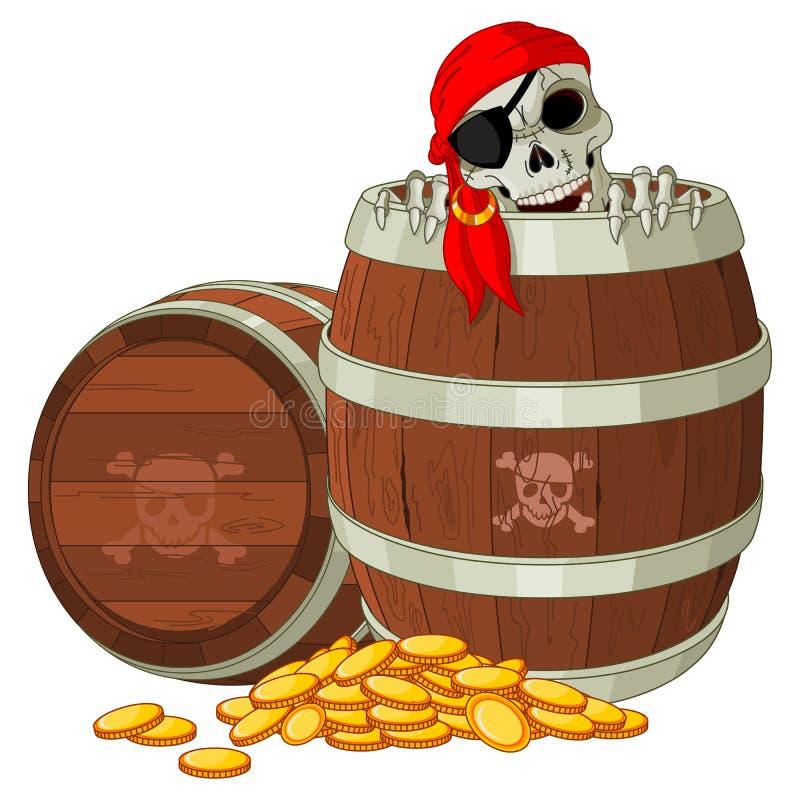Esqueleto do pirata ilustração stock