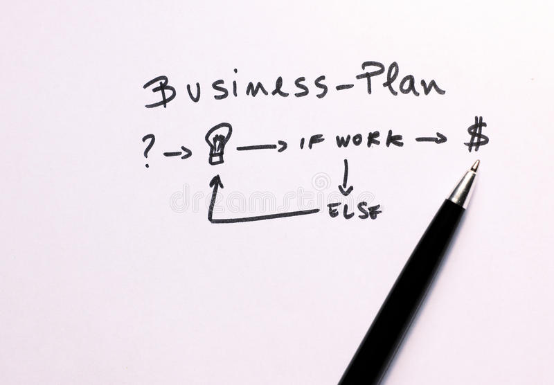 Esquema conceptual para uma estratégia empresarial fotos de stock