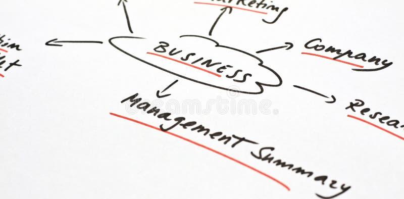 Esquema conceptual para uma estratégia empresarial fotografia de stock