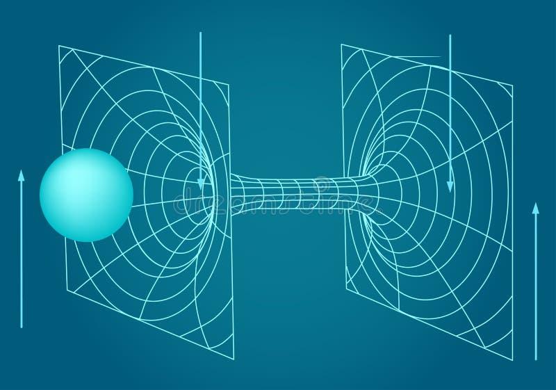 Esquema da física, da química e da geometria sagrado ilustração do vetor