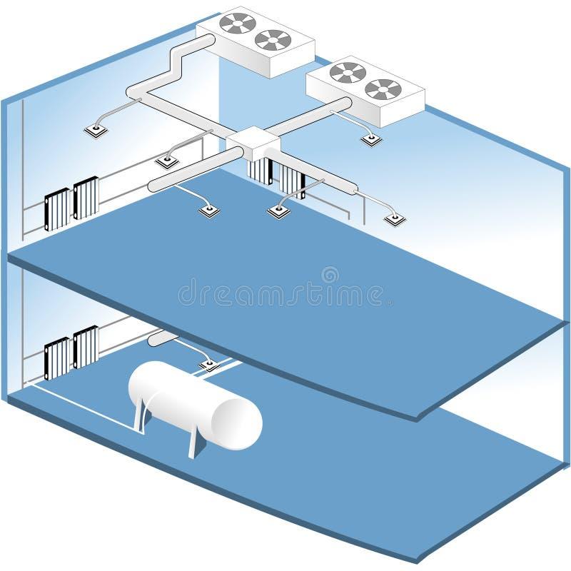 Esquema de aquecimento e de acondicionamento ilustração do vetor