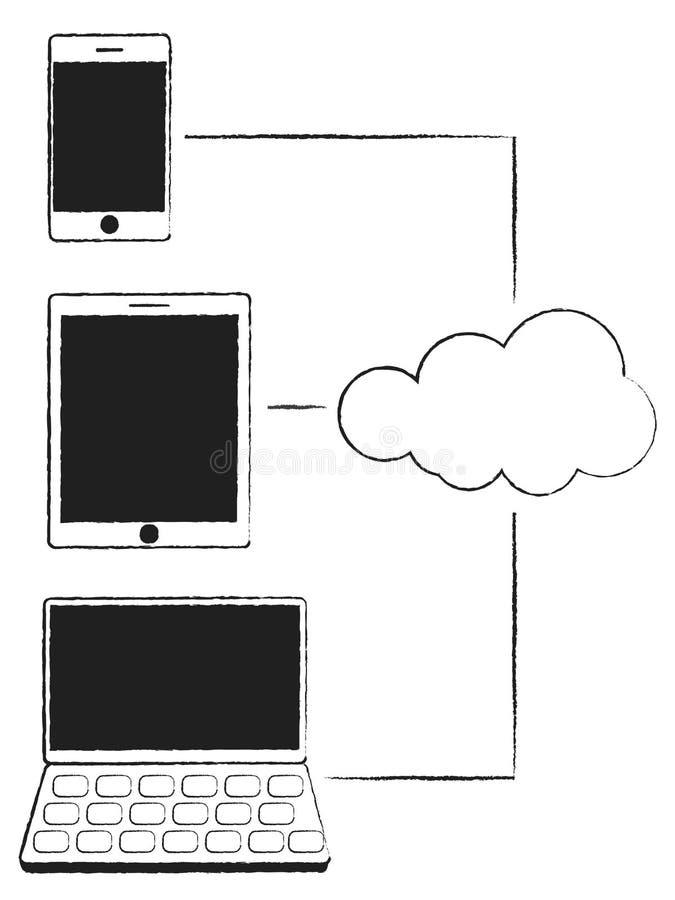Esquema de computação da nuvem ilustração stock