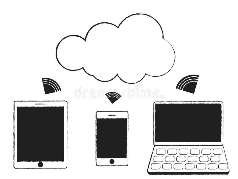 Esquema de computação da nuvem ilustração do vetor