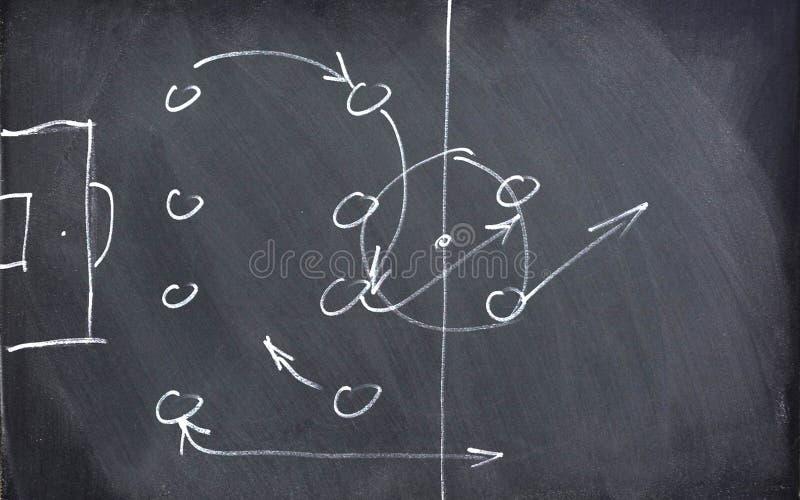Esquema de la táctica para el fútbol en el tablero de la pizarra foto de archivo