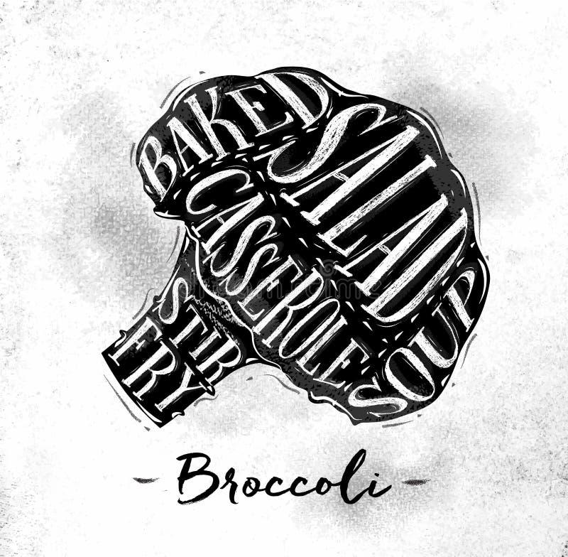 Esquema del corte del bróculi ilustración del vector
