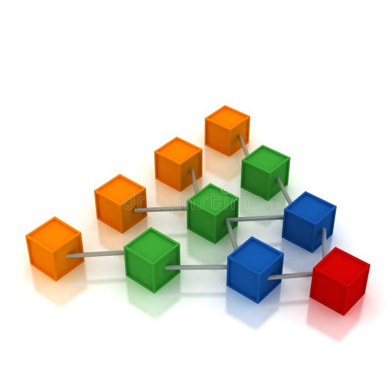 Esquema del establecimiento de una red ilustración del vector