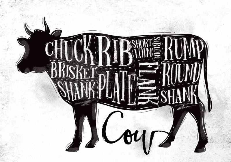Esquema do corte da carne ilustração royalty free