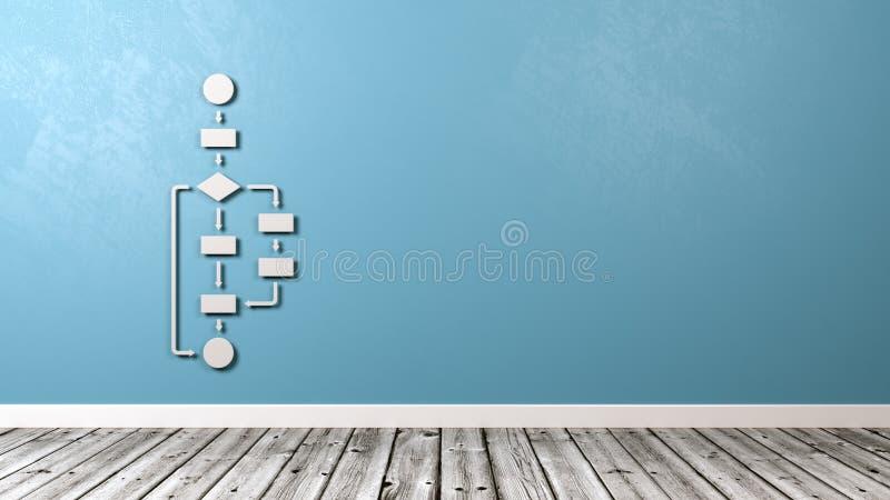Esquema do fluxograma na parede ilustração do vetor