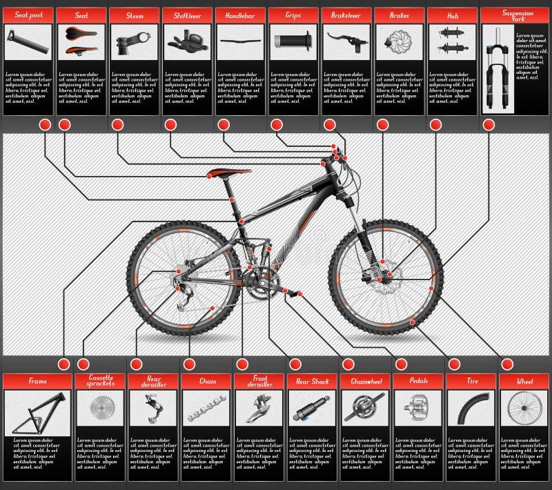 Esquema do Mountain bike ilustração stock