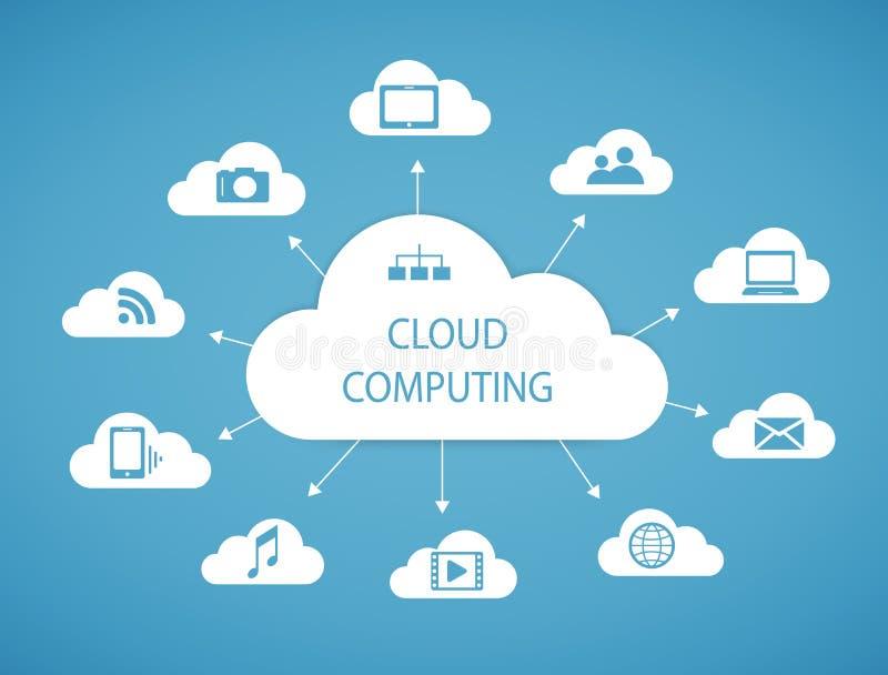 Esquema do sumário da tecnologia informática da nuvem ilustração royalty free