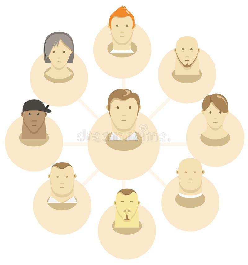 Esquema moderno de uma comunicação dos povos ilustração stock