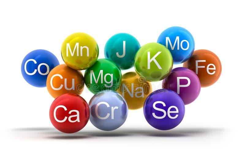 Essentiële chemische mineralen of Dieetelementen royalty-vrije illustratie