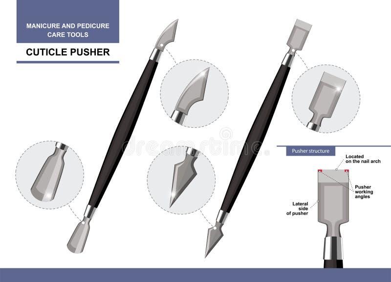 Essentiële Manicure en Pedicurehulpmiddelen en Materiaal Opperhuidopdringer op witte achtergrond wordt geïsoleerd die Hulpmiddelu vector illustratie
