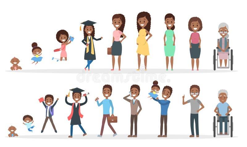 Essere umano nelle età diverse dal bambino alla persona anziana illustrazione di stock