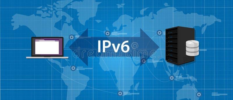Estándar del servidor de la conexión de la versión 6 del protocolo IP IPv6 stock de ilustración