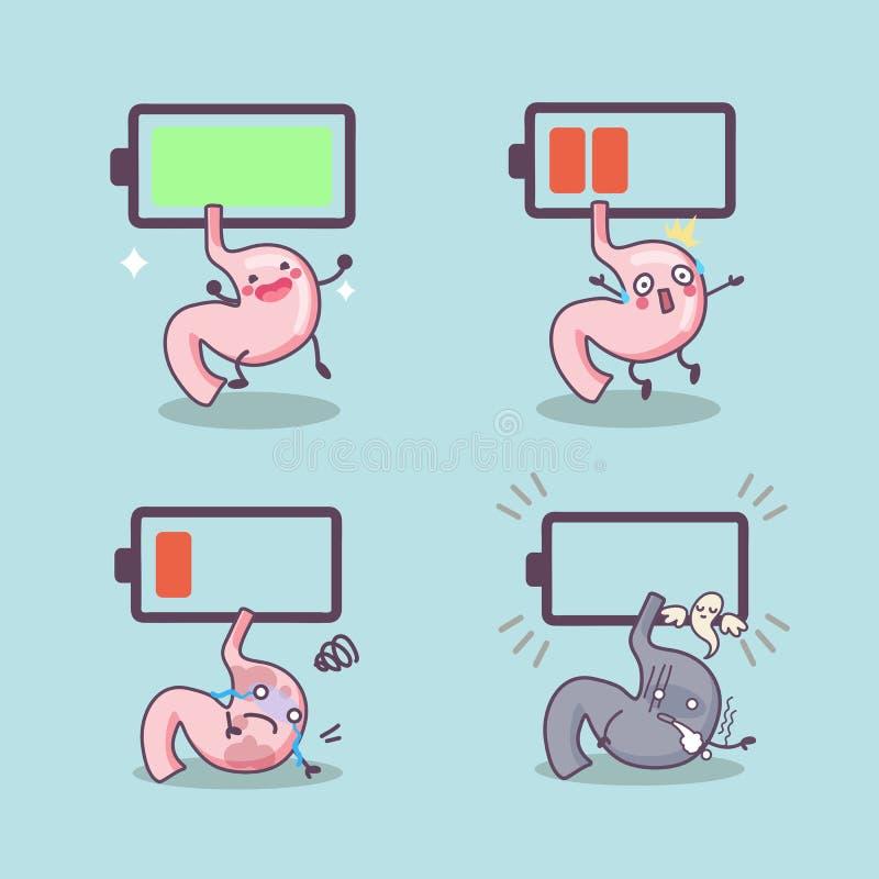Estómago de la historieta con la batería ilustración del vector
