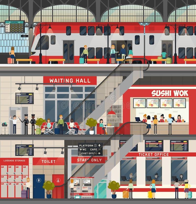 Estação do trem ou da locomotiva, metro ou metro ilustração royalty free