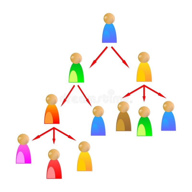 Establecimiento de una red 2 ilustración del vector