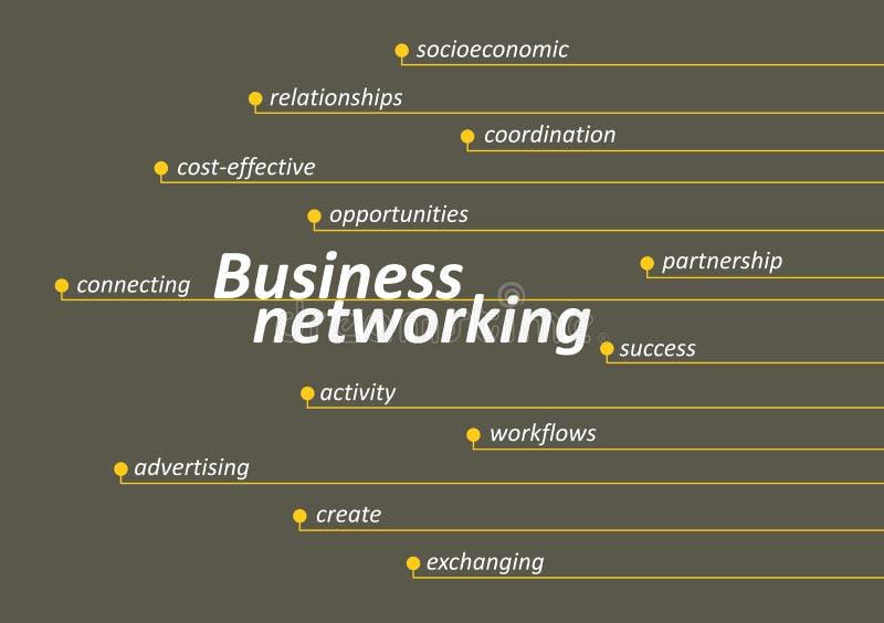 Establecimiento de una red del asunto libre illustration
