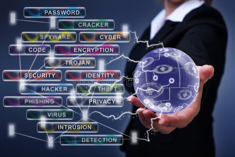 Establecimiento de una red social y concepto cibernético de la seguridad foto de archivo