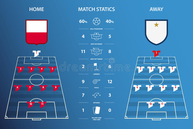 Estadísticas del fútbol o del partido de fútbol infographic Diseño plano Ilustración del vector ilustración del vector