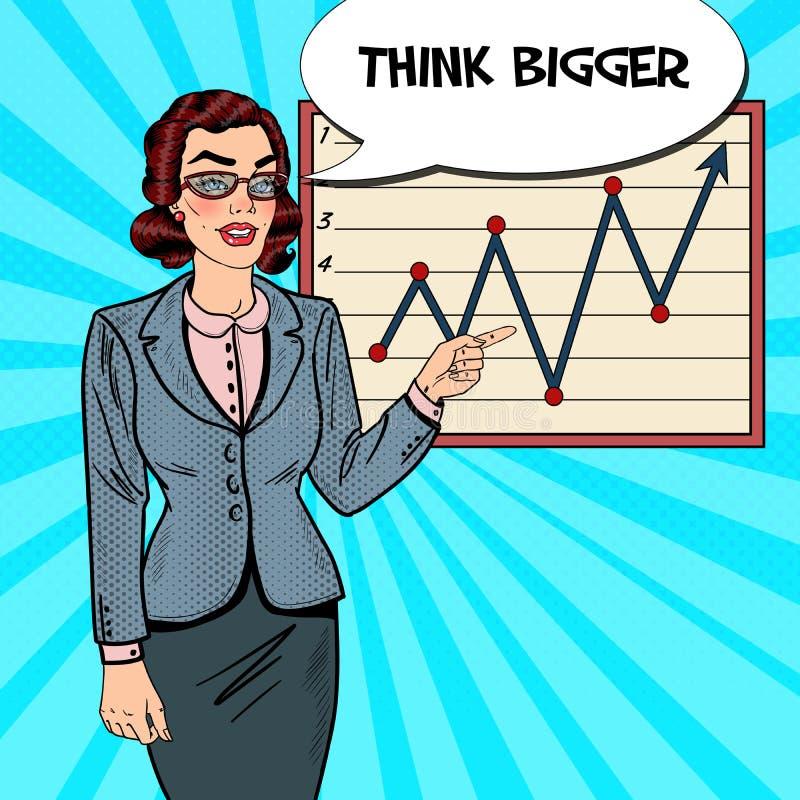 Estallido Art Business Woman Pointing en gráfico del crecimiento Presentación del asunto ilustración del vector