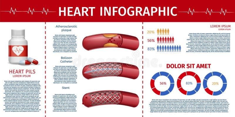 Estatística e bandeira realística de Infographic do coração ilustração do vetor