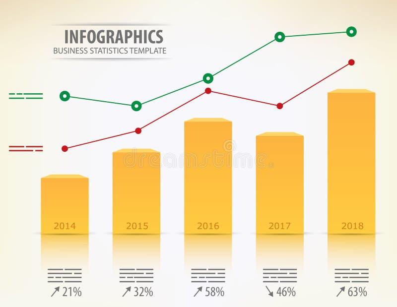 Estatísticas anuais ilustração stock