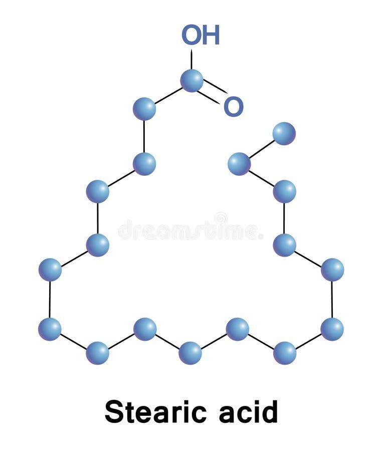 Esteárico ou octadecanoic é um ácido gordo saturado ilustração stock