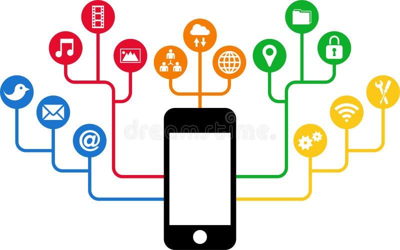 Smartphone & ícones sociais dos meios, uma comunicação nas redes informáticas globais ilustração royalty free