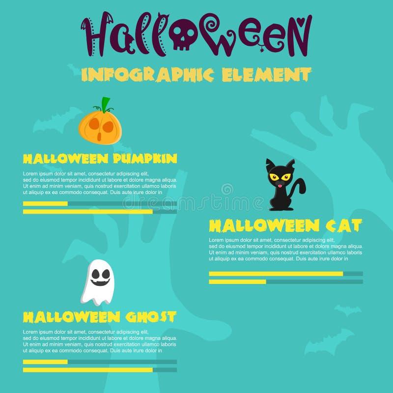 Estilo del diseño de Infographic del feliz Halloween ilustración del vector