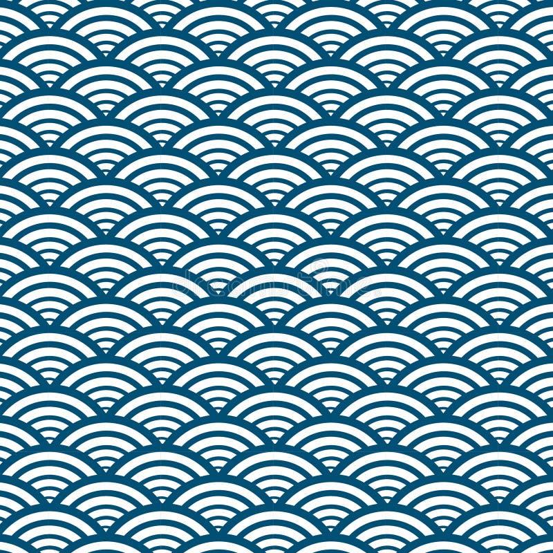 Estilo japonés de onda del fondo azul de modelo libre illustration